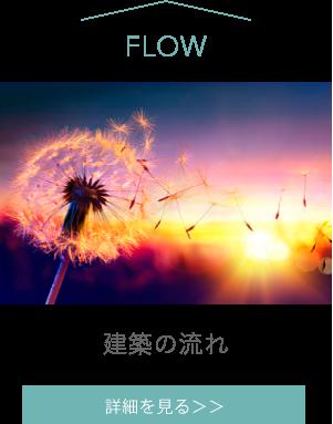FLOW 建築の流れ
